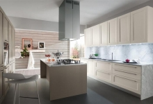 Kitchen Furniture Fitting London