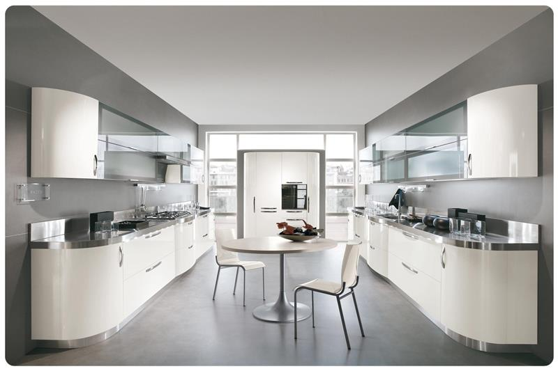 How do you budget the kitchen refurbishing? Cost kitchen ...
